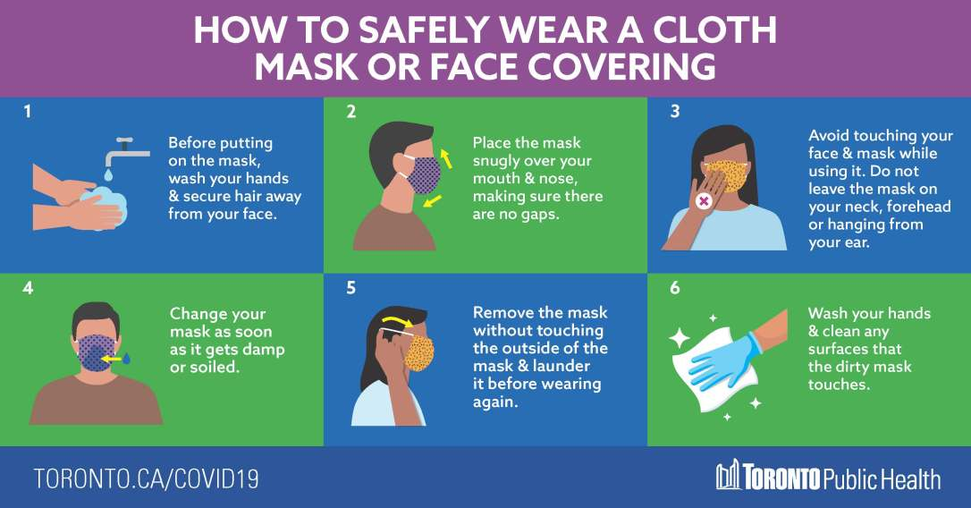 8fdf-How-to-Safely-Wear-a-Cloth-or-Face-Covering-Banner